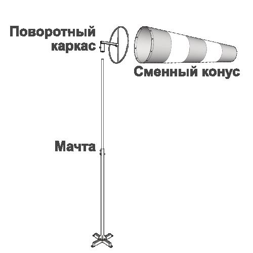 Ветроуказатели с мачтами